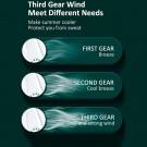 USB Rechargable Portable Hands Free Neck Fan Bladeless Fan with 3 Wind Speeds